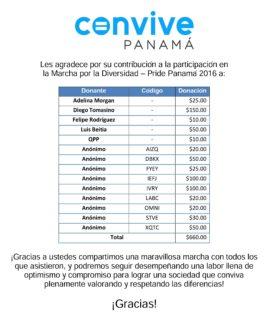 Convive Panamá, Donantes
